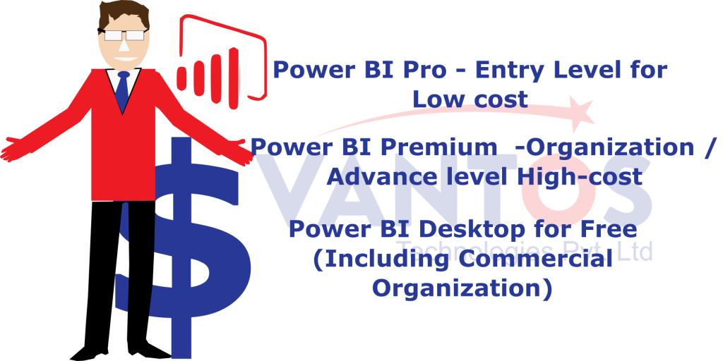 PowerBI_Price